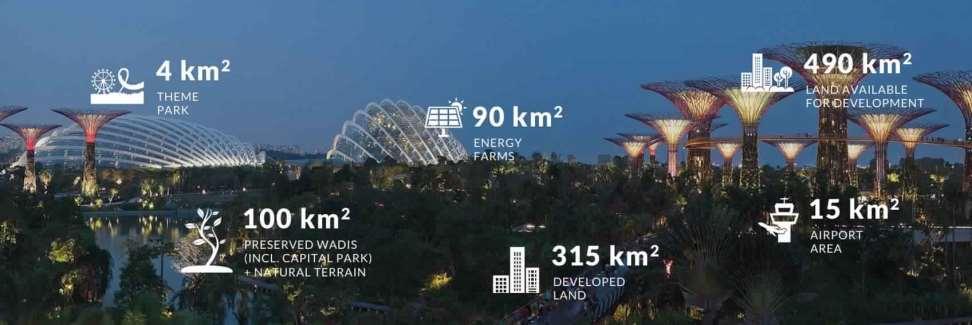 كمبوند-صروح-إنترادا-العاصمة-الإدارية-الجديدة